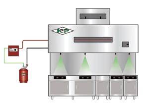 Amerex KP Restaurant Fire Suppression System